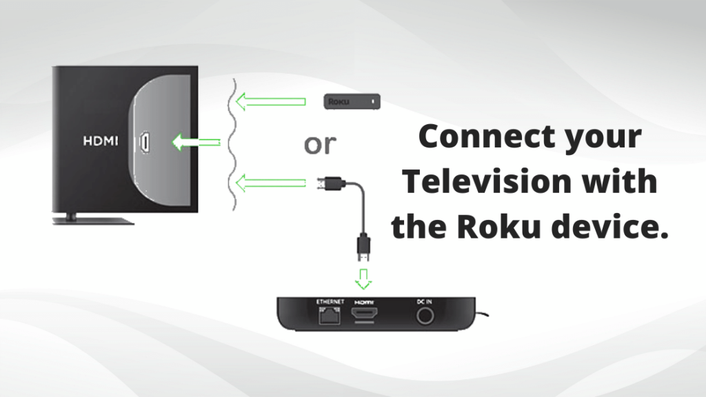 Connect your Television with the Roku device.